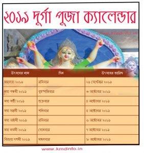 ২০১৯ দুর্গা পূজা ক্যালেন্ডার, শ্রী শ্রী দুর্গা পূজা সময় সুচি – 2019 Durga Puja Calendar